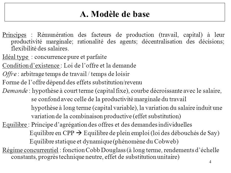 A. Modèle de base