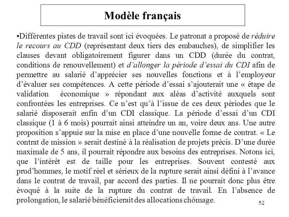 Modèle français