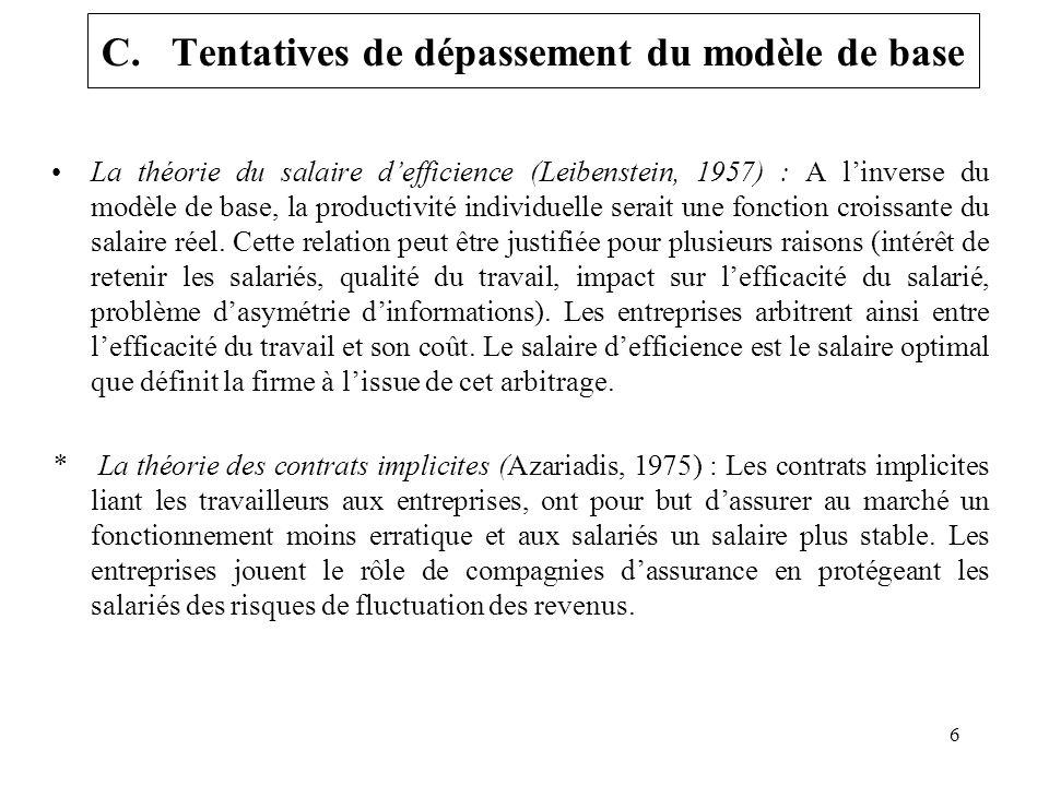 C. Tentatives de dépassement du modèle de base