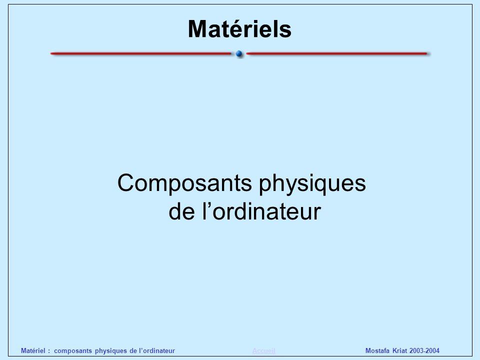 Matériels Composants physiques de l'ordinateur
