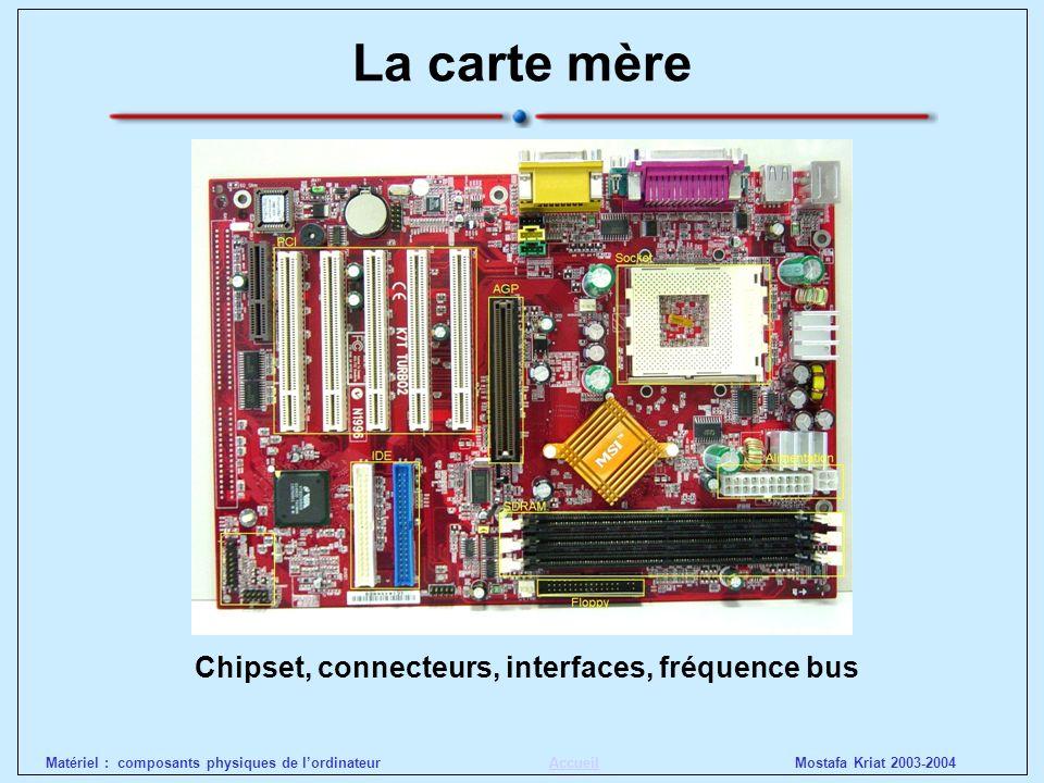 Chipset, connecteurs, interfaces, fréquence bus