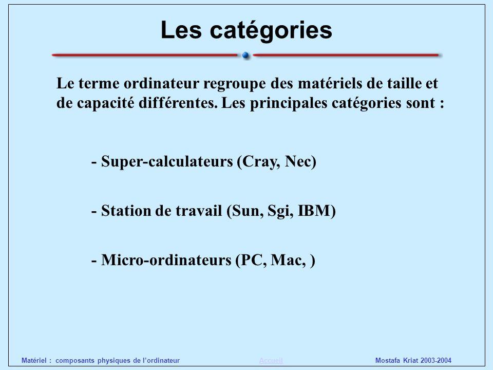 Les catégories Le terme ordinateur regroupe des matériels de taille et de capacité différentes. Les principales catégories sont :