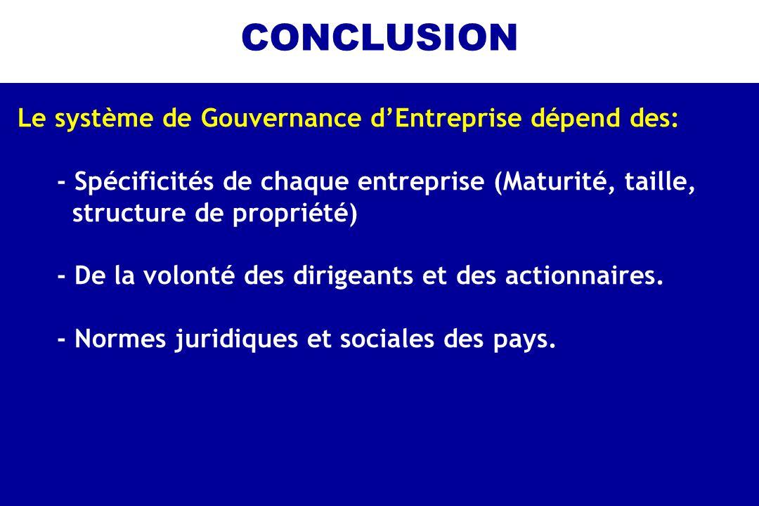 CONCLUSION Le système de Gouvernance d'Entreprise dépend des:
