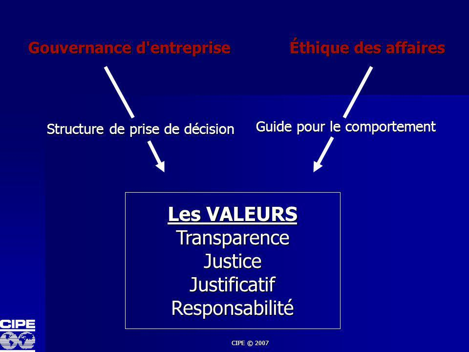 Les VALEURS Transparence Justice Justificatif Responsabilité