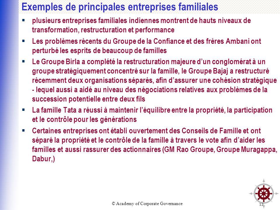 Exemples de principales entreprises familiales