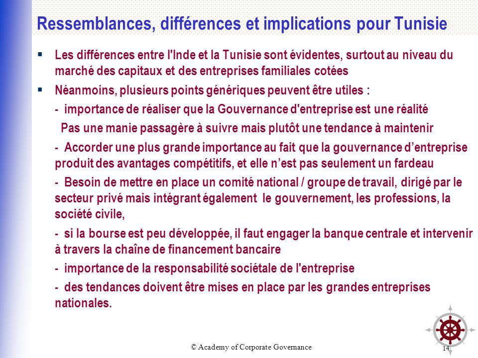 Ressemblances, différences et implications pour Tunisie