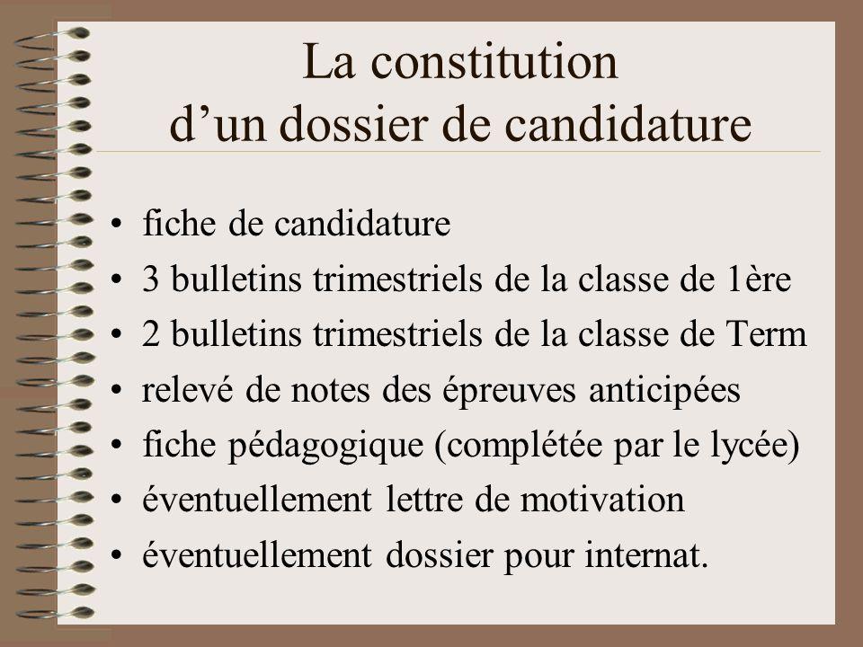La constitution d'un dossier de candidature