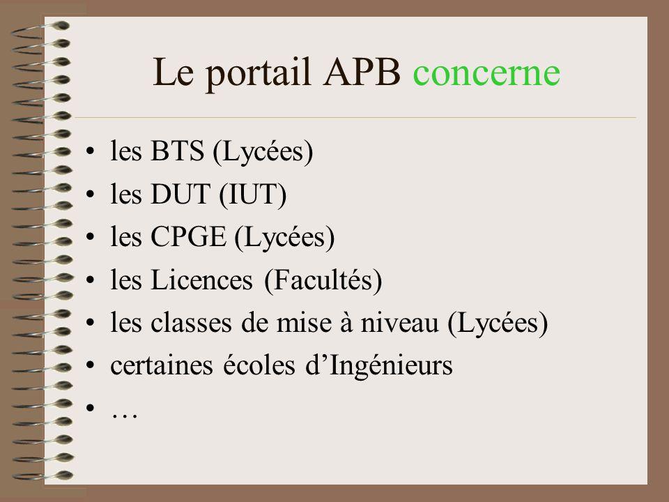 Le portail APB concerne