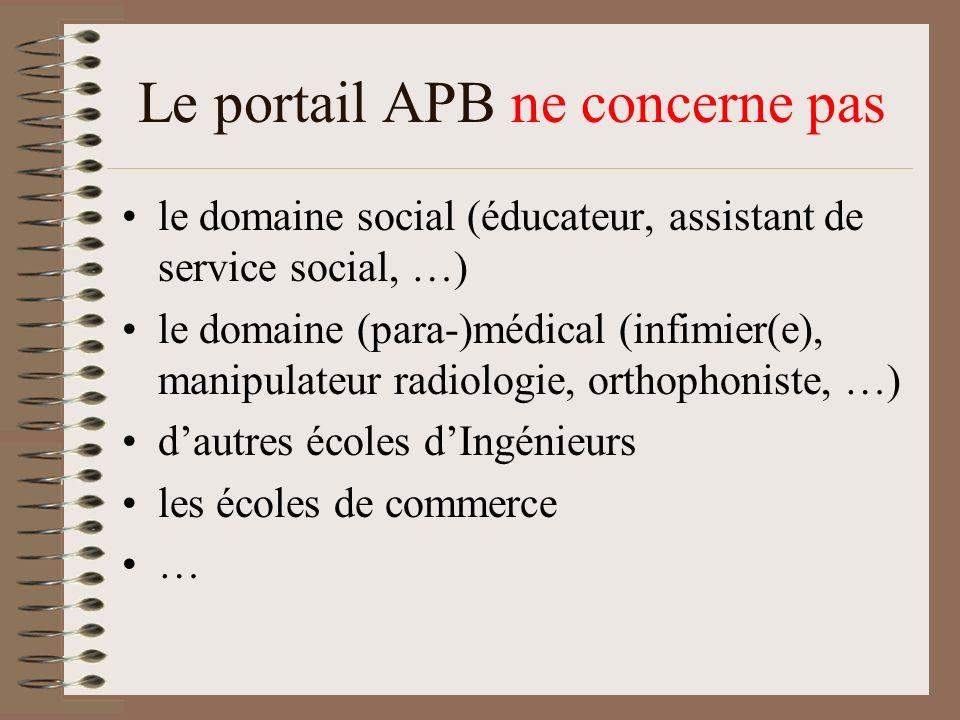 Le portail APB ne concerne pas