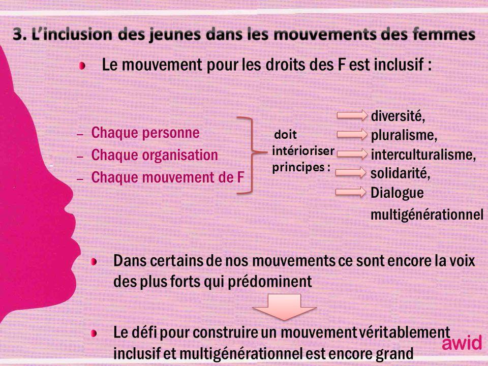 3. L'inclusion des jeunes dans les mouvements des femmes