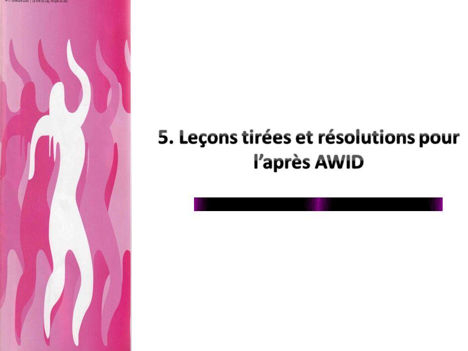 5. Leçons tirées et résolutions pour l'après AWID