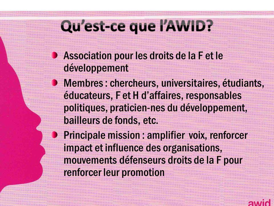 Qu'est-ce que l'AWID Association pour les droits de la F et le développement.