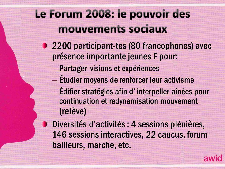 Le Forum 2008: le pouvoir des mouvements sociaux