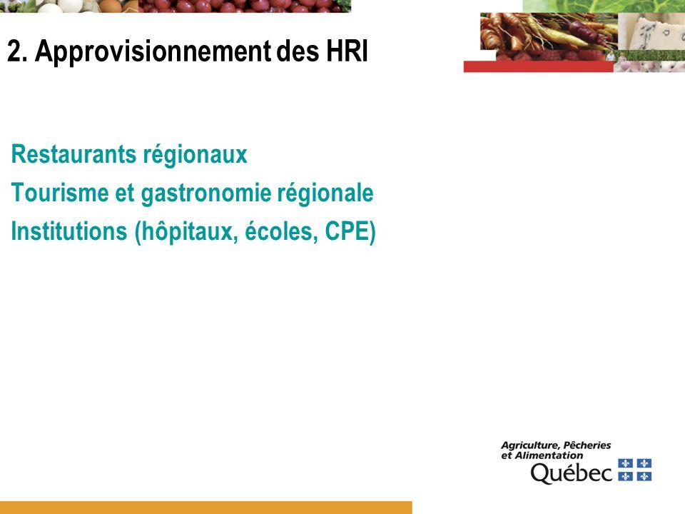 2. Approvisionnement des HRI