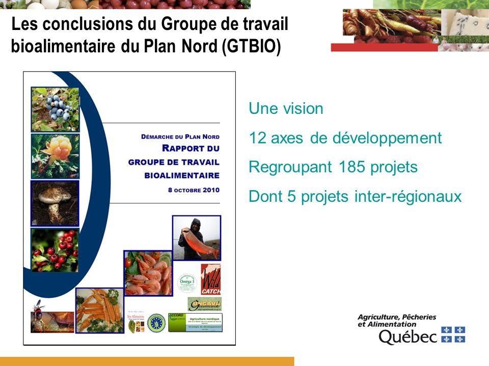 Les conclusions du Groupe de travail bioalimentaire du Plan Nord (GTBIO)