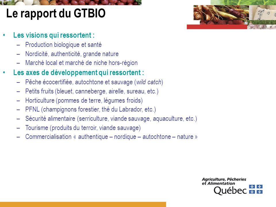 Le rapport du GTBIO Les visions qui ressortent :