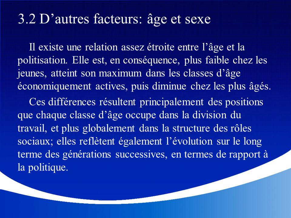 3.2 D'autres facteurs: âge et sexe