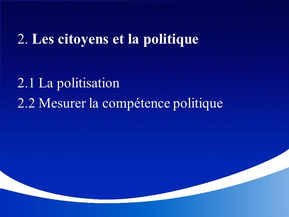 2. Les citoyens et la politique