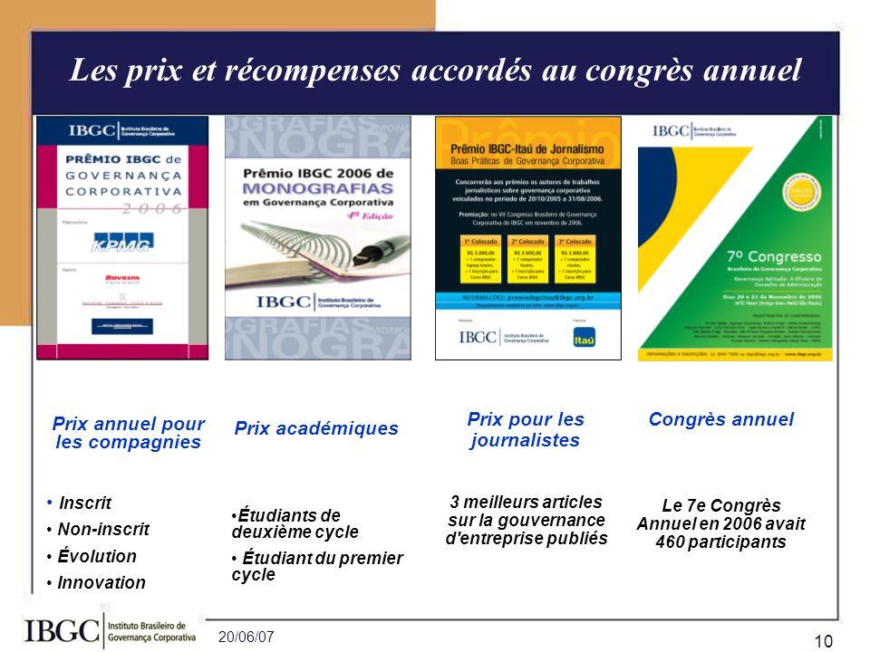 Les prix et récompenses accordés au congrès annuel
