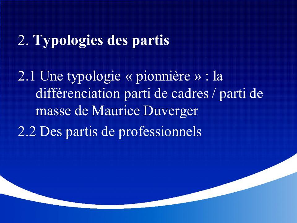 2. Typologies des partis 2.1 Une typologie « pionnière » : la différenciation parti de cadres / parti de masse de Maurice Duverger.