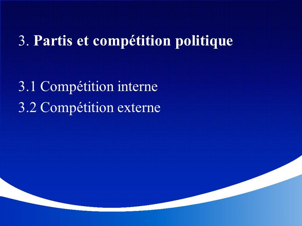 3. Partis et compétition politique
