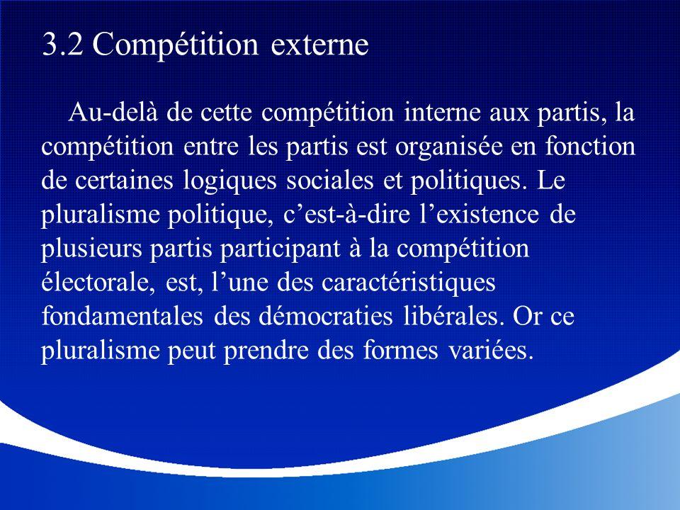 3.2 Compétition externe