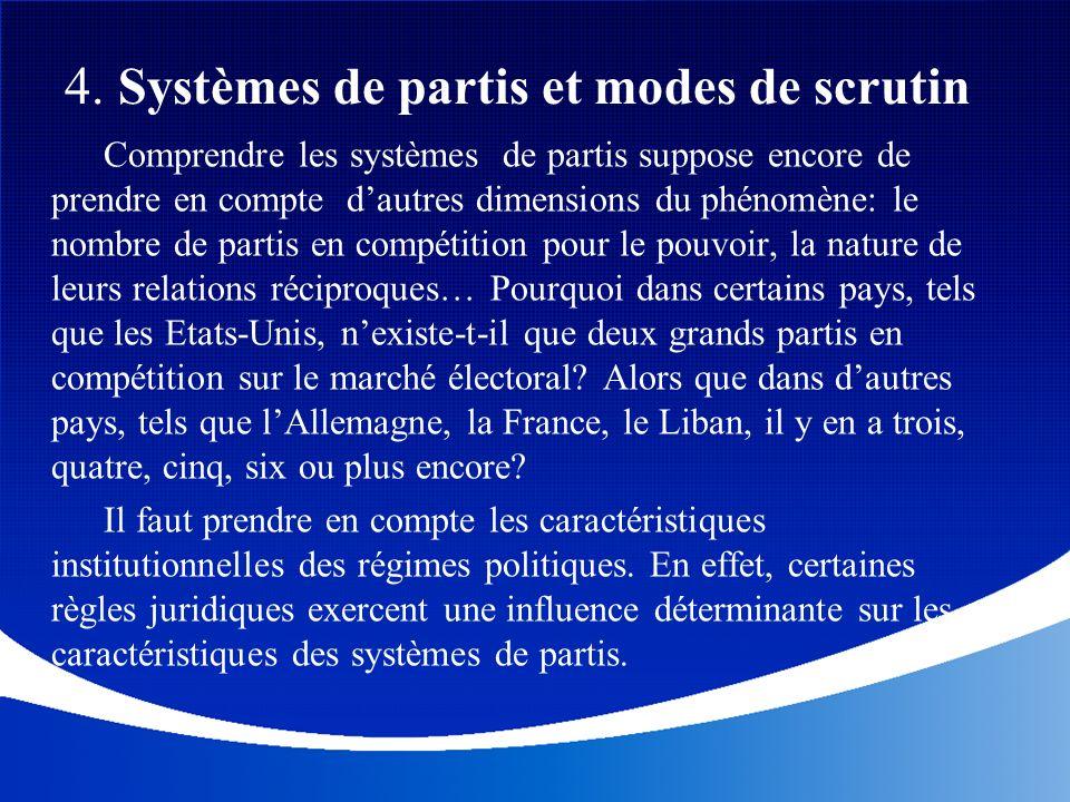 4. Systèmes de partis et modes de scrutin