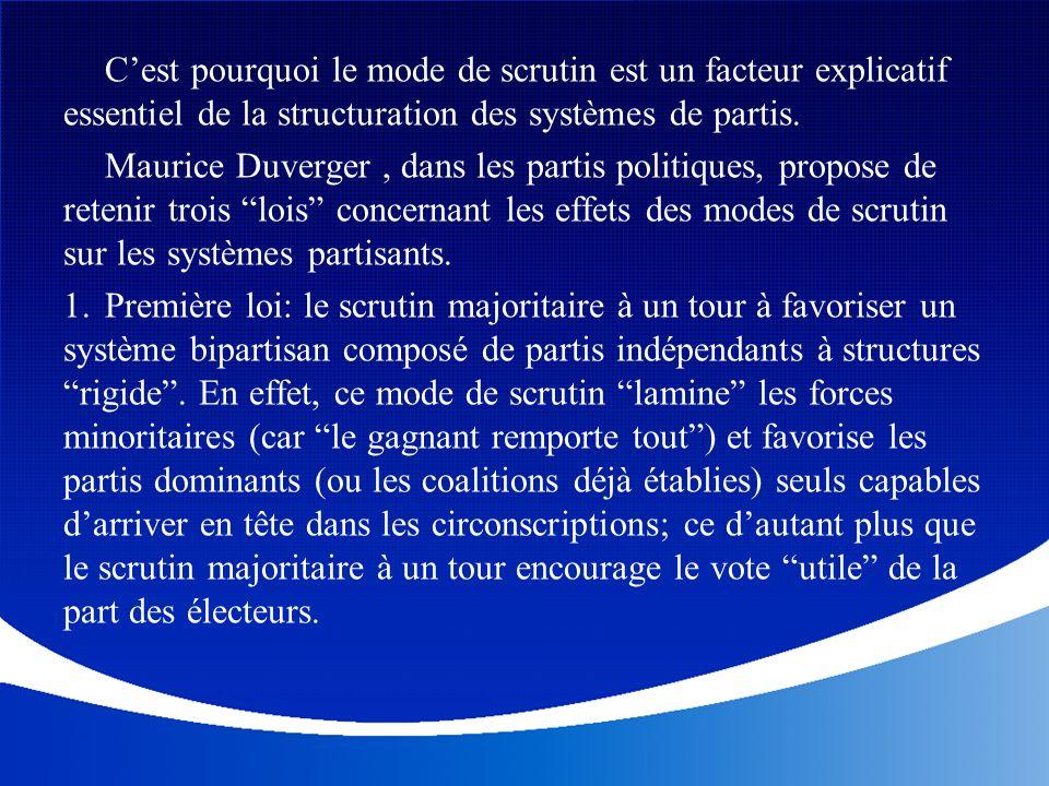 C'est pourquoi le mode de scrutin est un facteur explicatif essentiel de la structuration des systèmes de partis.