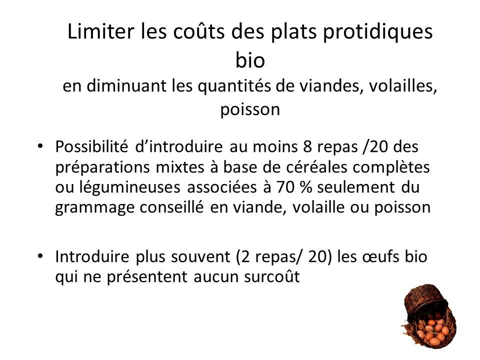 Limiter les coûts des plats protidiques bio en diminuant les quantités de viandes, volailles, poisson