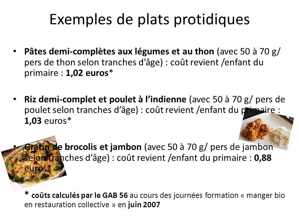 Exemples de plats protidiques