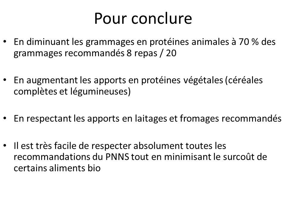 Pour conclureEn diminuant les grammages en protéines animales à 70 % des grammages recommandés 8 repas / 20.