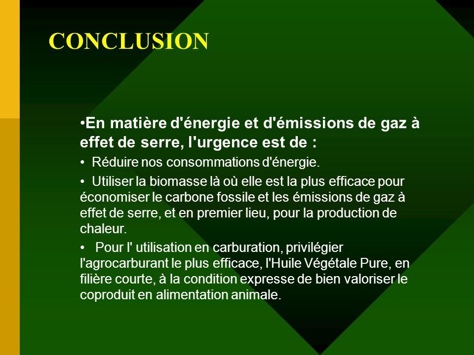 CONCLUSION En matière d énergie et d émissions de gaz à effet de serre, l urgence est de : Réduire nos consommations d énergie.