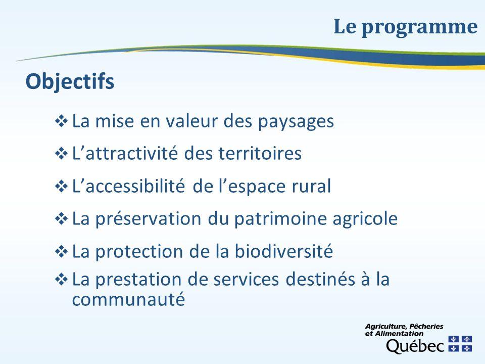 Objectifs Le programme La mise en valeur des paysages