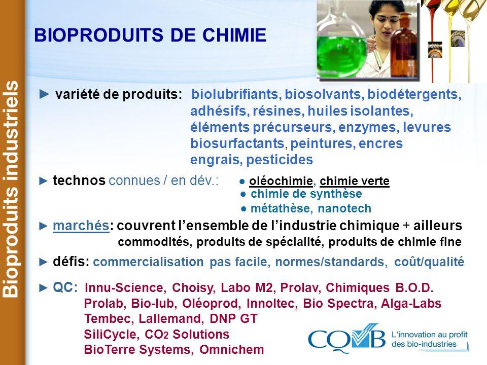 BIOPRODUITS DE CHIMIE ► variété de produits: biolubrifiants, biosolvants, biodétergents, adhésifs, résines, huiles isolantes,