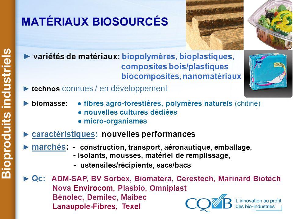MATÉRIAUX BIOSOURCÉS ► variétés de matériaux: biopolymères, bioplastiques, composites bois/plastiques.