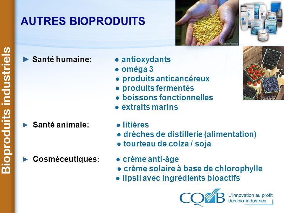 AUTRES BIOPRODUITS ► Santé humaine: ● antioxydants