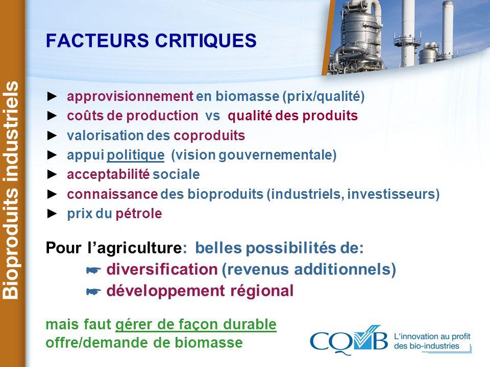 FACTEURS CRITIQUES Pour l'agriculture: belles possibilités de: