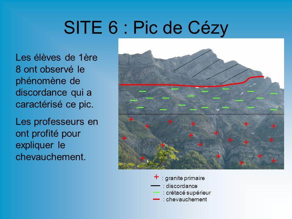 SITE 6 : Pic de Cézy Les élèves de 1ère 8 ont observé le phénomène de discordance qui a caractérisé ce pic.