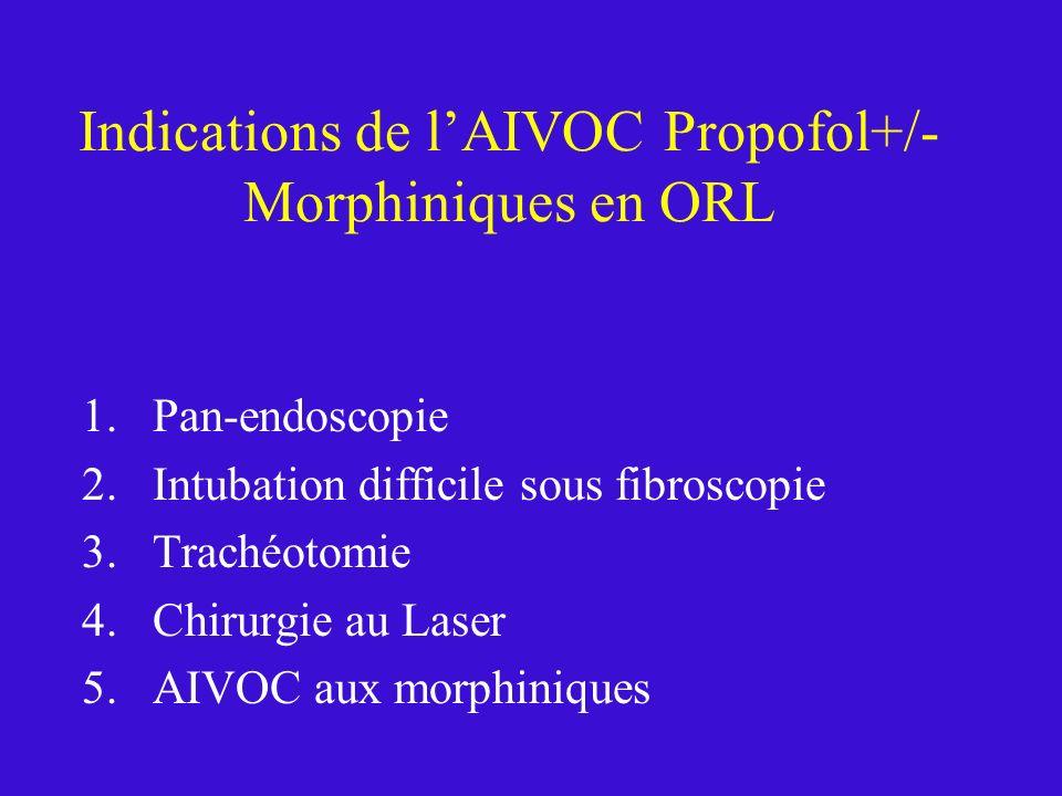 Indications de l'AIVOC Propofol+/-Morphiniques en ORL