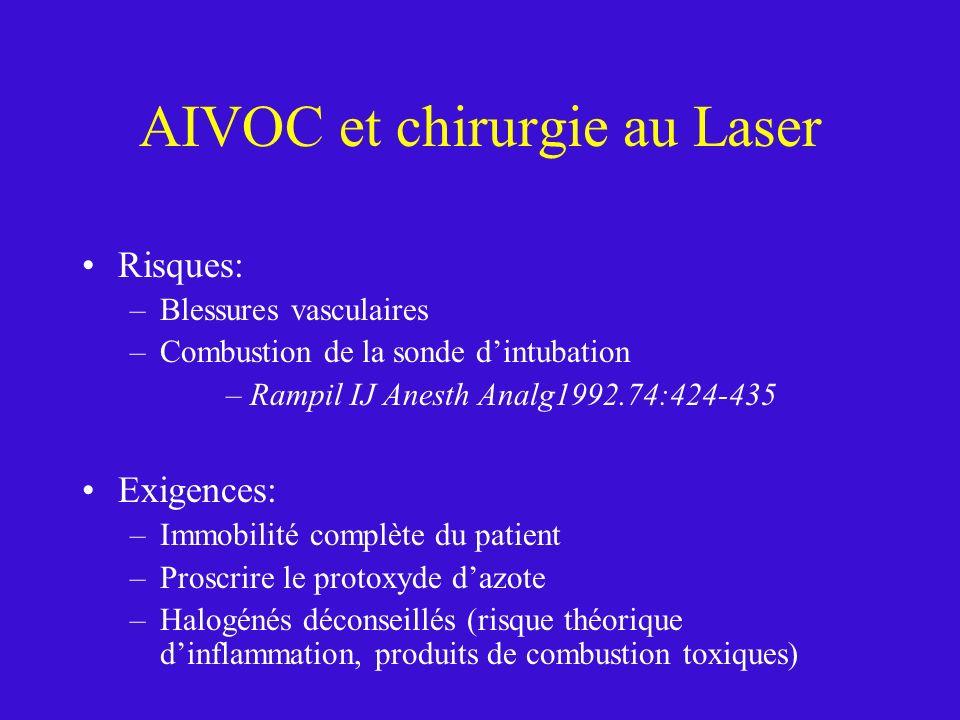 AIVOC et chirurgie au Laser