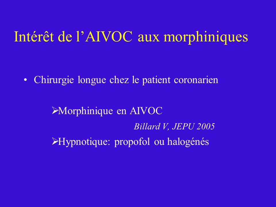Intérêt de l'AIVOC aux morphiniques