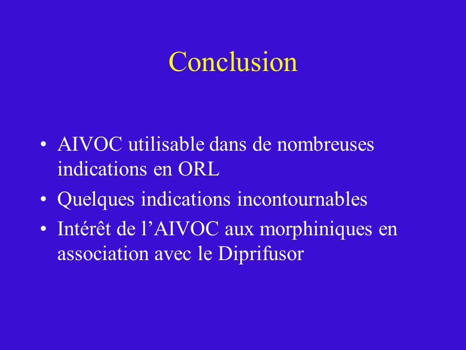 Conclusion AIVOC utilisable dans de nombreuses indications en ORL
