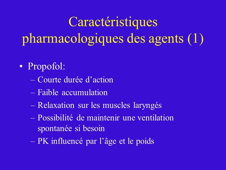 Caractéristiques pharmacologiques des agents (1)