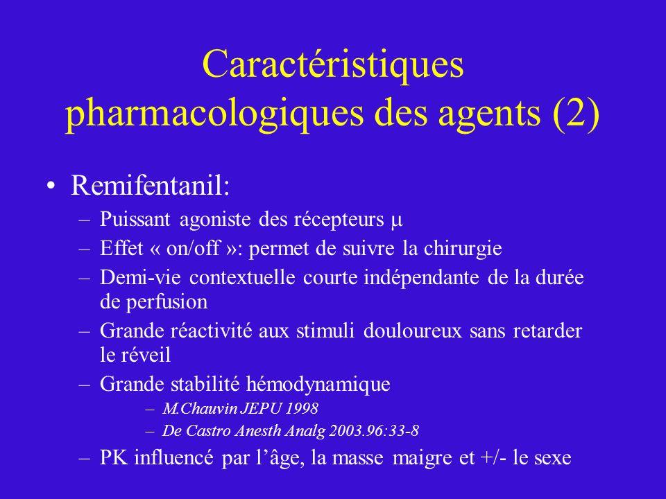 Caractéristiques pharmacologiques des agents (2)