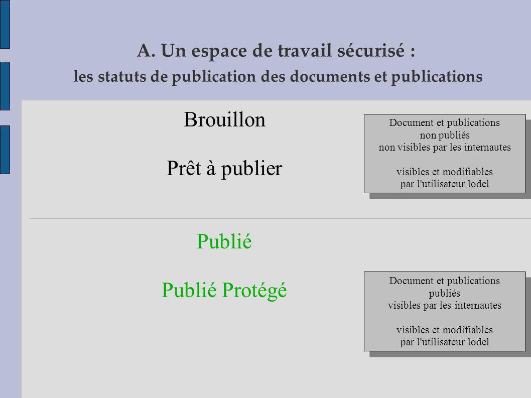 Brouillon Prêt à publier Publié Publié Protégé