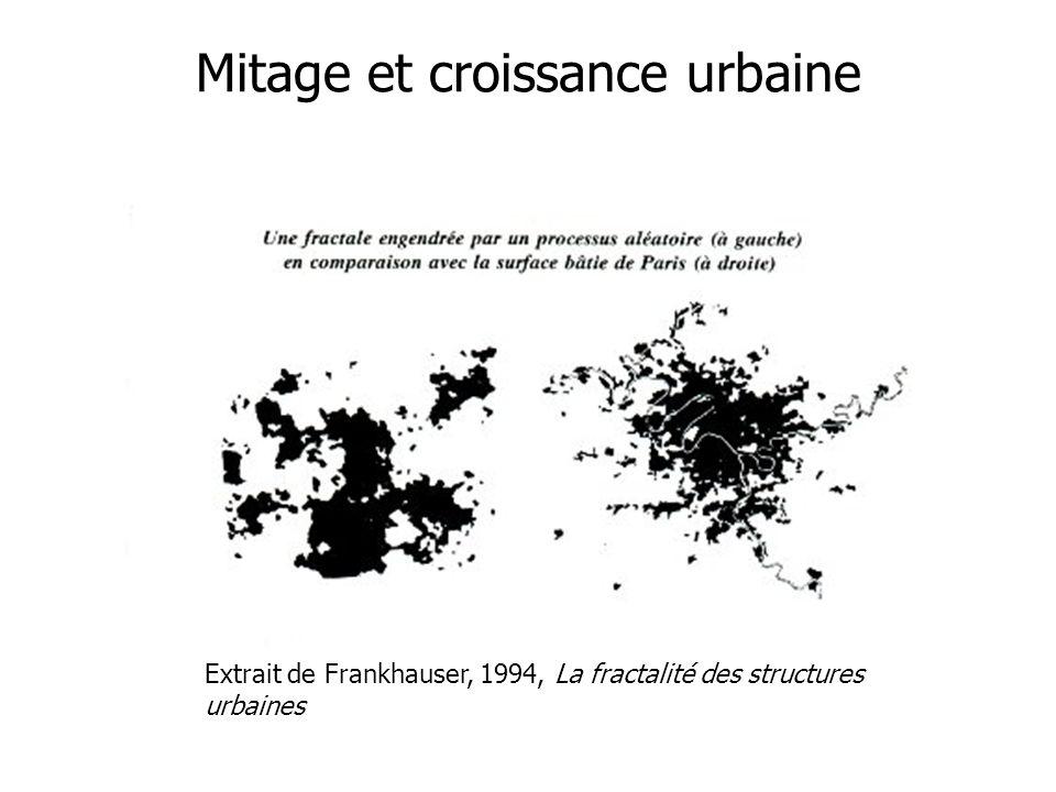 Mitage et croissance urbaine