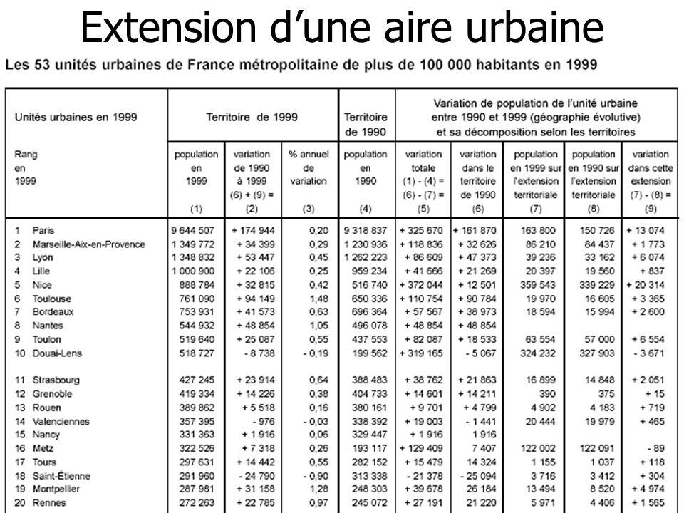 Extension d'une aire urbaine