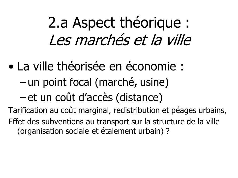 2.a Aspect théorique : Les marchés et la ville