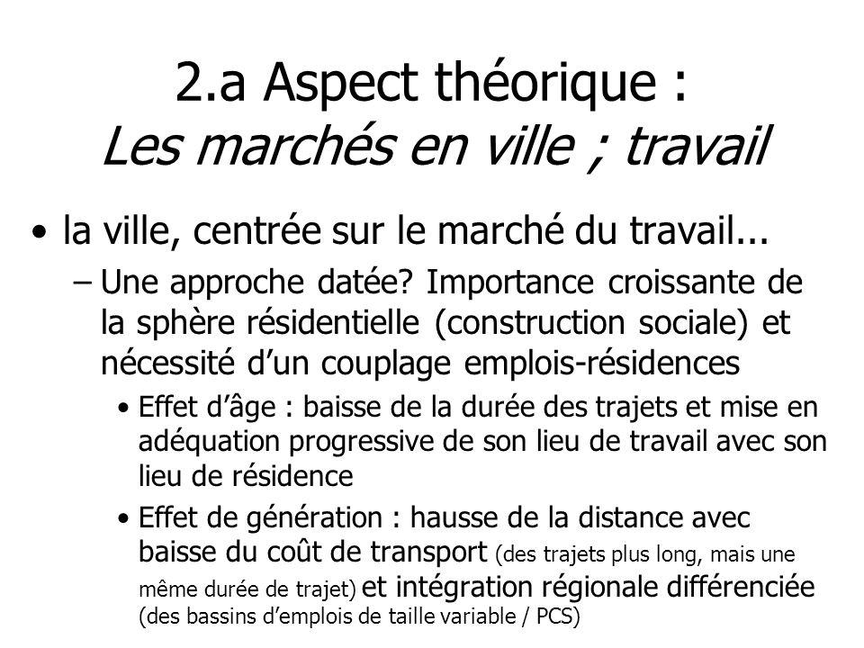 2.a Aspect théorique : Les marchés en ville ; travail