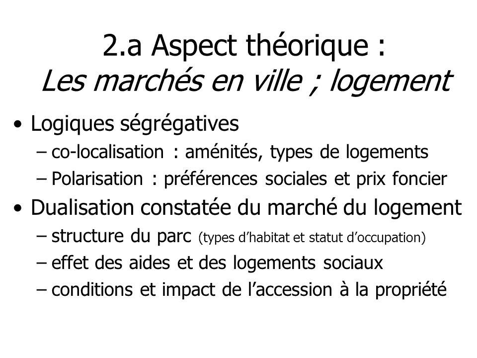 2.a Aspect théorique : Les marchés en ville ; logement